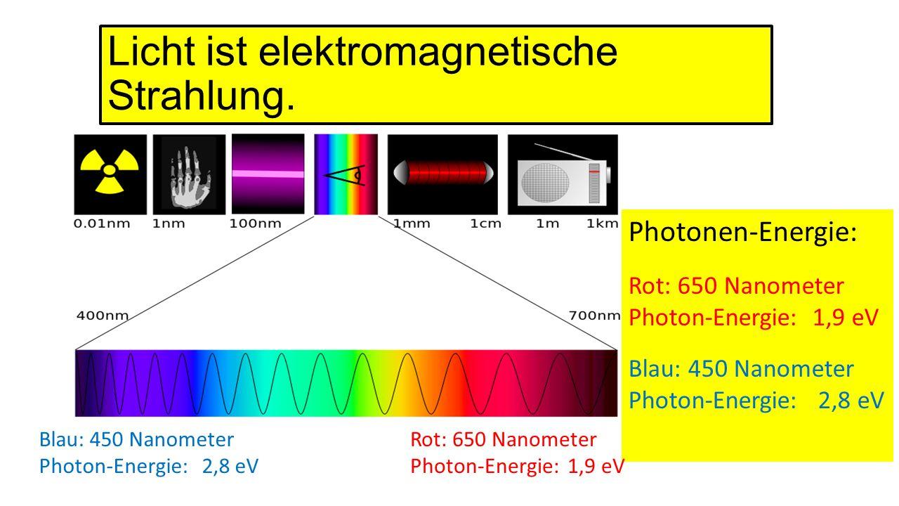 Licht ist elektromagnetische Strahlung. Photonen-Energie: Rot: 650 Nanometer Photon-Energie: 1,9 eV Blau: 450 Nanometer Photon-Energie: 2,8 eV Rot: 65