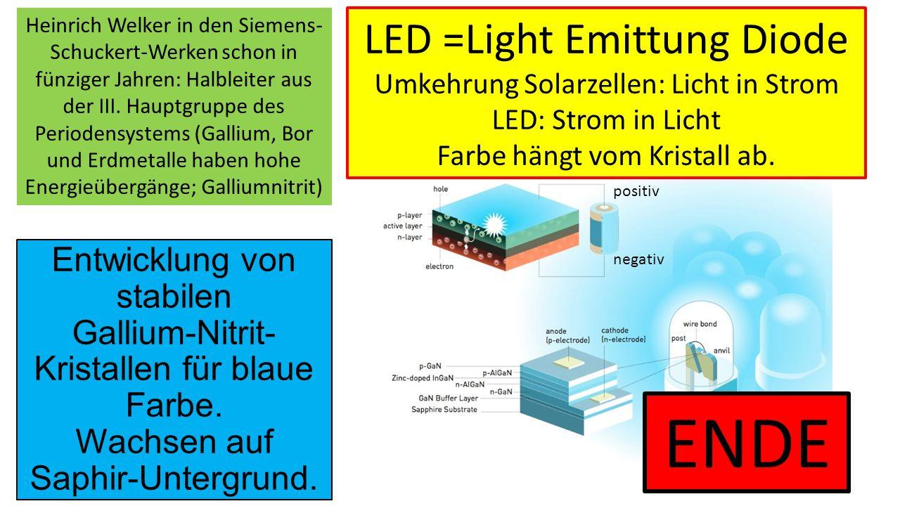 Entwicklung von stabilen Gallium-Nitrit- Kristallen für blaue Farbe. Wachsen auf Saphir-Untergrund. LED =Light Emittung Diode Umkehrung Solarzellen: L