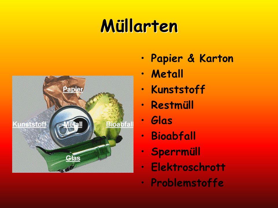 Papier und Karton Aus Altpapier wird teilweise Karton, Wellpappe und Zeitungsdruckpapier hergestellt.