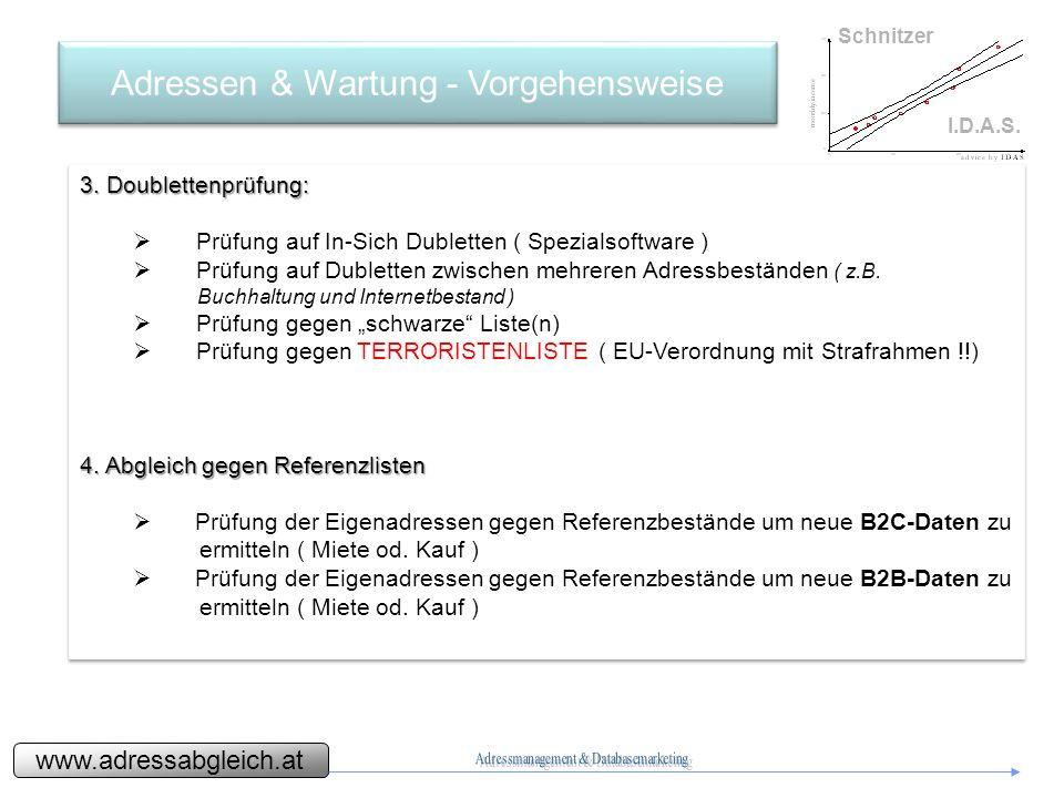 www.adressabgleich.at Schnitzer I.D.A.S.Adressen & Wartung - Vorgehensweise 3.