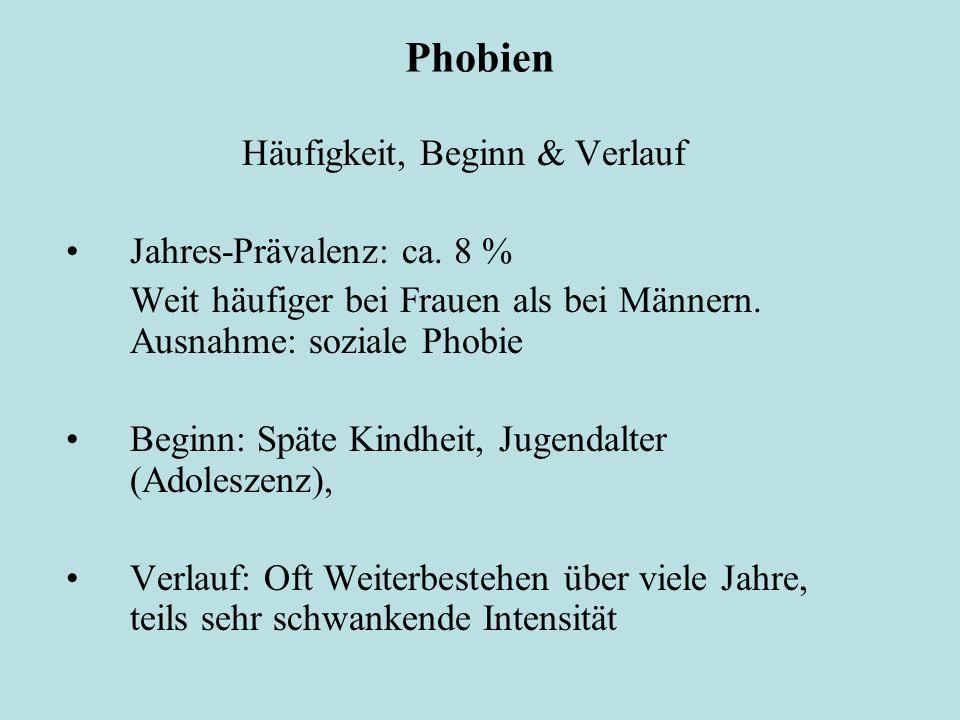 Phobien Häufigkeit, Beginn & Verlauf Jahres-Prävalenz: ca. 8 % Weit häufiger bei Frauen als bei Männern. Ausnahme: soziale Phobie Beginn: Späte Kindhe
