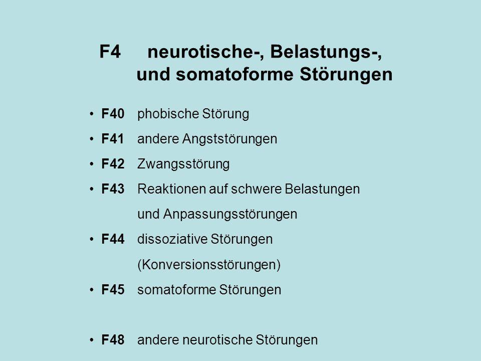 F4neurotische-, Belastungs-, und somatoforme Störungen F40phobische Störung F41andere Angststörungen F42Zwangsstörung F43Reaktionen auf schwere Belastungen und Anpassungsstörungen F44dissoziative Störungen (Konversionsstörungen) F45somatoforme Störungen F48andere neurotische Störungen