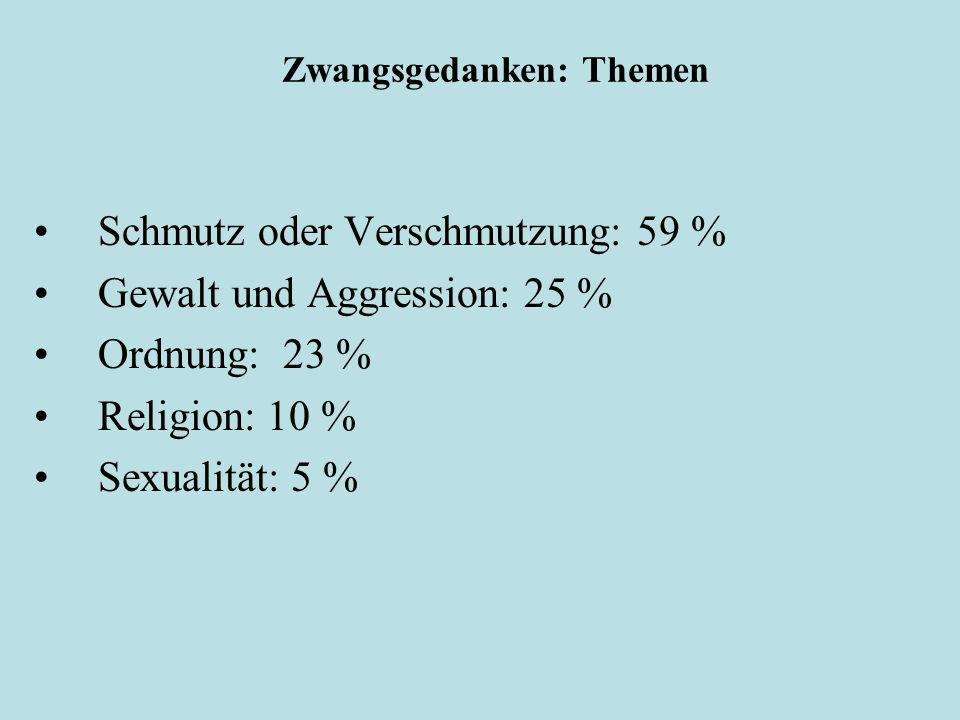 Zwangsgedanken: Themen Schmutz oder Verschmutzung: 59 % Gewalt und Aggression: 25 % Ordnung: 23 % Religion: 10 % Sexualität: 5 %
