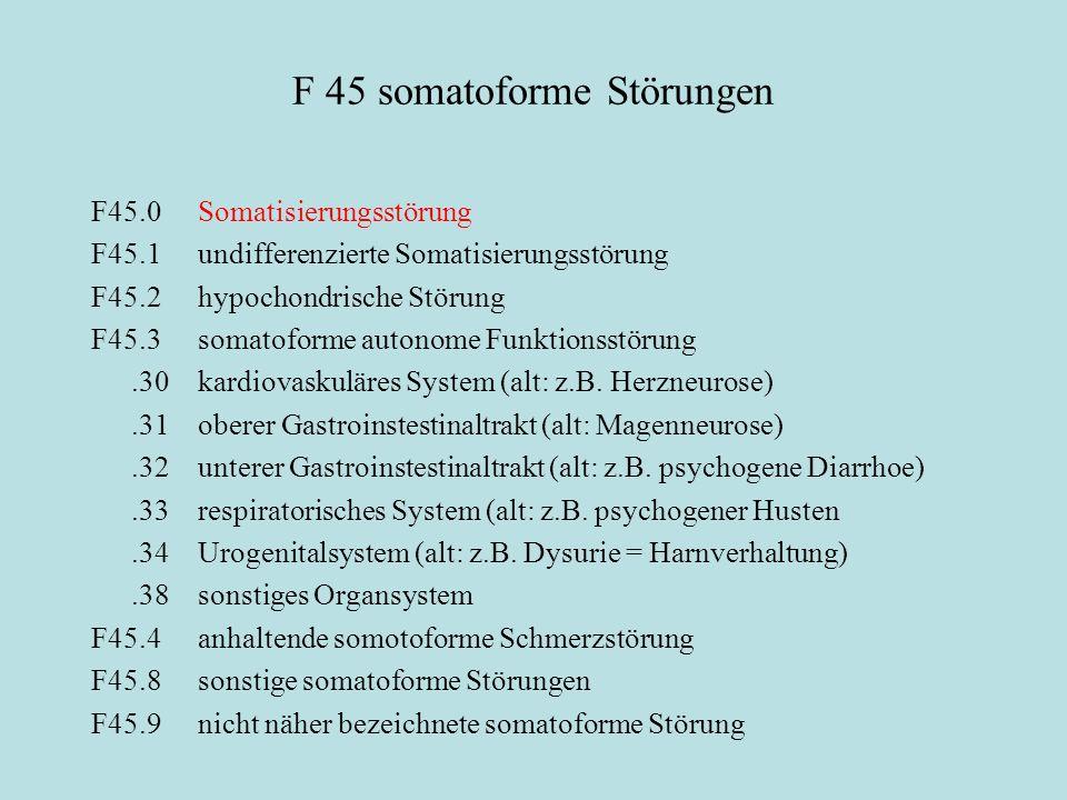 F45.0Somatisierungsstörung F45.1undifferenzierte Somatisierungsstörung F45.2hypochondrische Störung F45.3somatoforme autonome Funktionsstörung.30kardi