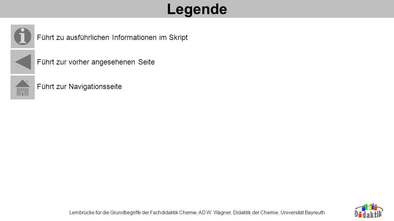 Legende Lernbrücke für die Grundbegriffe der Fachdidaktik Chemie, AD W. Wagner, Didaktik der Chemie, Universität Bayreuth Führt zu ausführlichen Infor