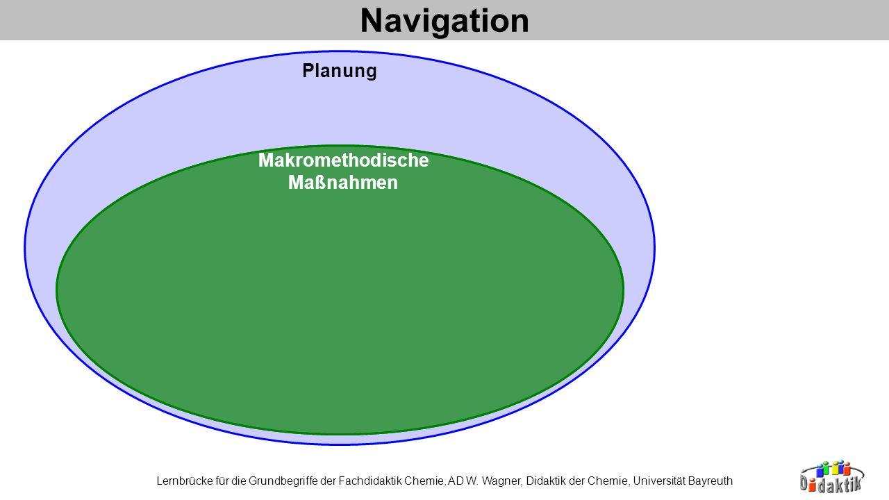 Planung Lernbrücke für die Grundbegriffe der Fachdidaktik Chemie, AD W. Wagner, Didaktik der Chemie, Universität Bayreuth Navigation Makromethodische