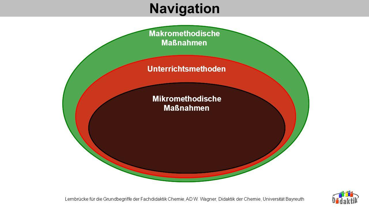 Navigation Makromethodische Maßnahmen Unterrichtsmethoden Mikromethodische Maßnahmen