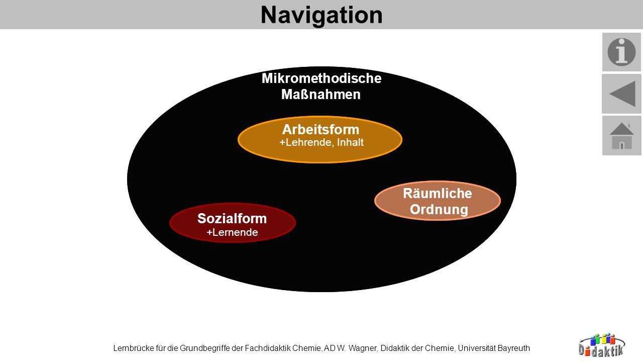 Navigation Lernbrücke für die Grundbegriffe der Fachdidaktik Chemie, AD W. Wagner, Didaktik der Chemie, Universität Bayreuth Mikromethodische Maßnahme
