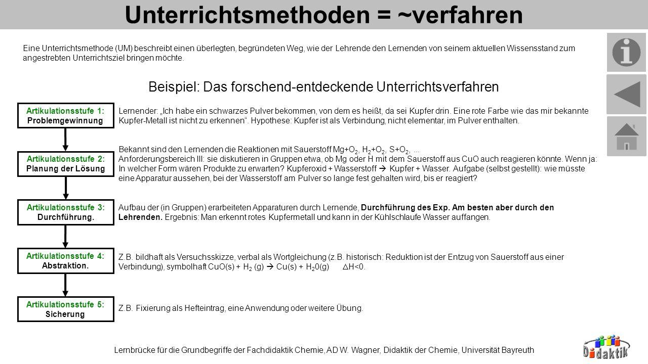 Unterrichtsmethoden = ~verfahren Lernbrücke für die Grundbegriffe der Fachdidaktik Chemie, AD W. Wagner, Didaktik der Chemie, Universität Bayreuth Bei