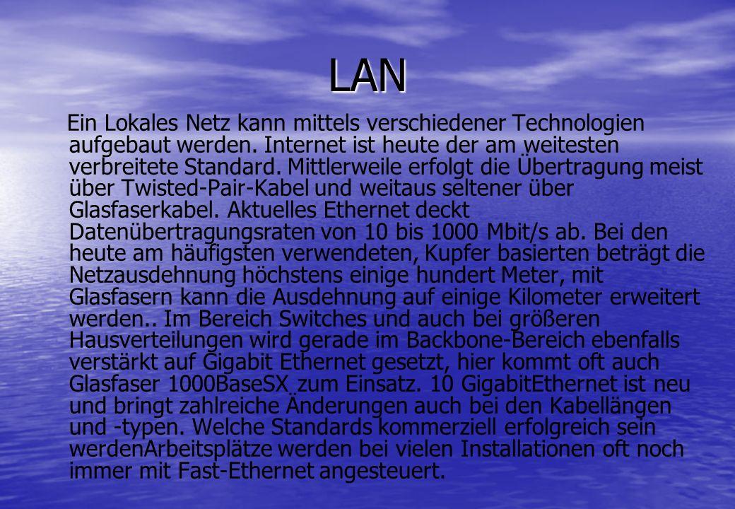 LAN Ein Lokales Netz kann mittels verschiedener Technologien aufgebaut werden. Internet ist heute der am weitesten verbreitete Standard. Mittlerweile