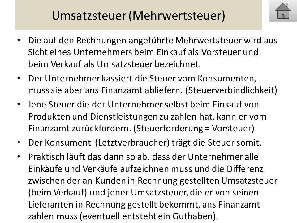 Umsatzsteuer Beispiel: Christa Hofer kauft im Monat November Waren im Werte von € 10.000,-- netto ein.