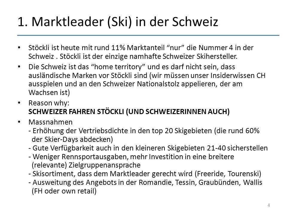 """1. Marktleader (Ski) in der Schweiz Stöckli ist heute mit rund 11% Marktanteil """"nur"""" die Nummer 4 in der Schweiz. Stöckli ist der einzige namhafte Sch"""