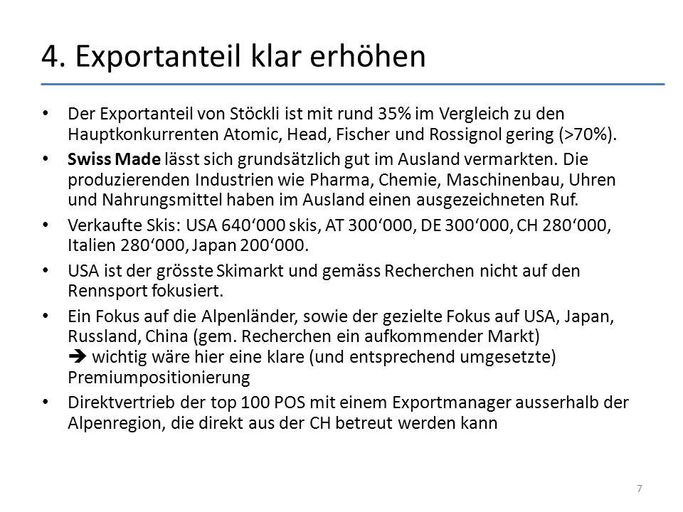 4. Exportanteil klar erhöhen Der Exportanteil von Stöckli ist mit rund 35% im Vergleich zu den Hauptkonkurrenten Atomic, Head, Fischer und Rossignol g