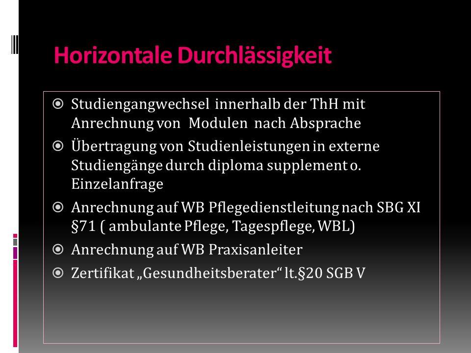 Horizontale Durchlässigkeit  Studiengangwechsel innerhalb der ThH mit Anrechnung von Modulen nach Absprache  Übertragung von Studienleistungen in externe Studiengänge durch diploma supplement o.