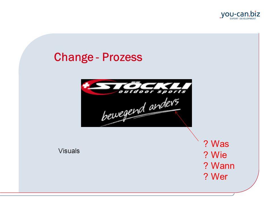 Change - Prozess Visuals Was Wie Wann Wer