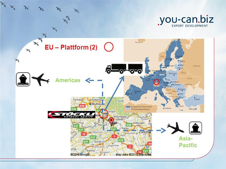 EU – Plattform (2) Americas Asia- Pacific