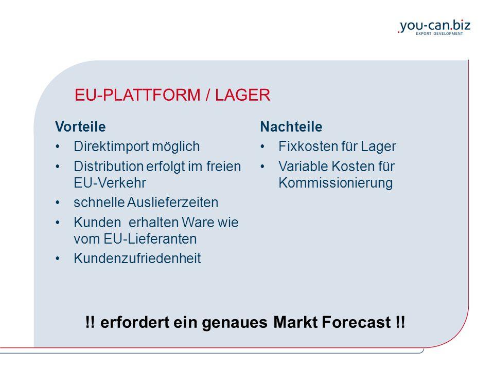 EU-PLATTFORM / LAGER Vorteile Direktimport möglich Distribution erfolgt im freien EU-Verkehr schnelle Auslieferzeiten Kunden erhalten Ware wie vom EU-Lieferanten Kundenzufriedenheit Nachteile Fixkosten für Lager Variable Kosten für Kommissionierung !.
