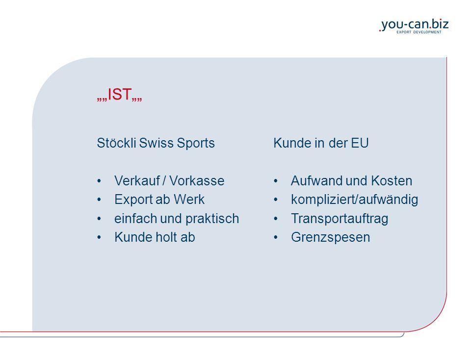 """""""""""IST"""""""" Stöckli Swiss Sports Verkauf / Vorkasse Export ab Werk einfach und praktisch Kunde holt ab Kunde in der EU Aufwand und Kosten kompliziert/aufwändig Transportauftrag Grenzspesen"""