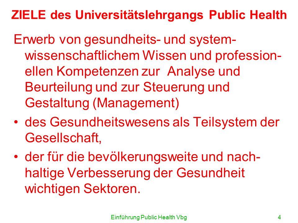 Einführung Public Health Vbg5 1.
