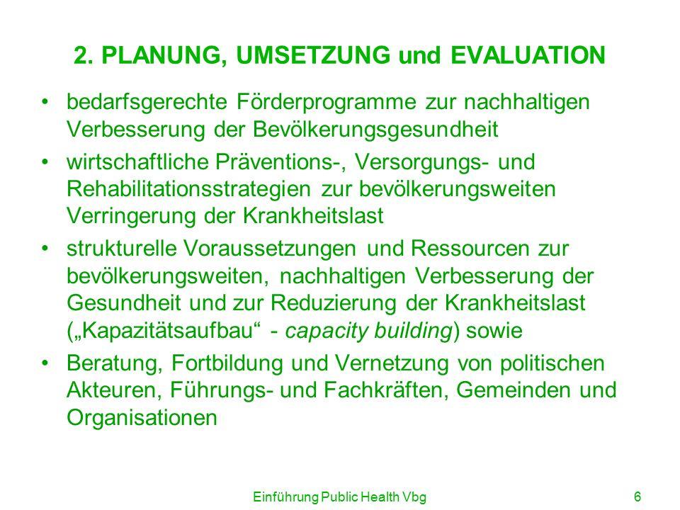 Einführung Public Health Vbg6 2.