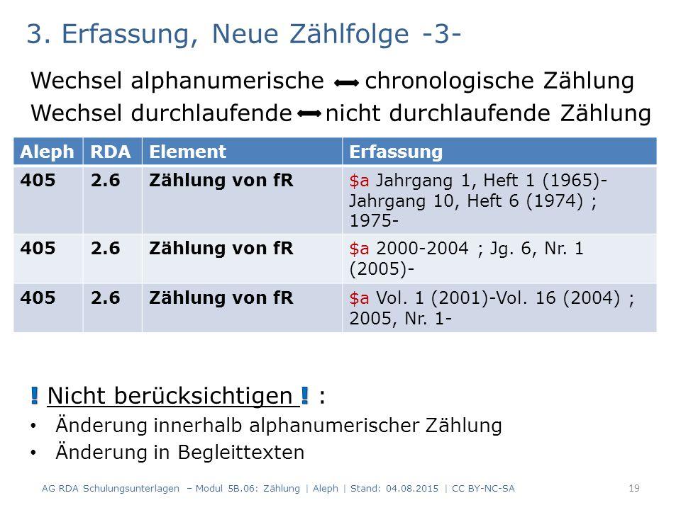 3. Erfassung, Neue Zählfolge -3- AG RDA Schulungsunterlagen – Modul 5B.06: Zählung | Aleph | Stand: 04.08.2015 | CC BY-NC-SA 19 AlephRDAElementErfassu