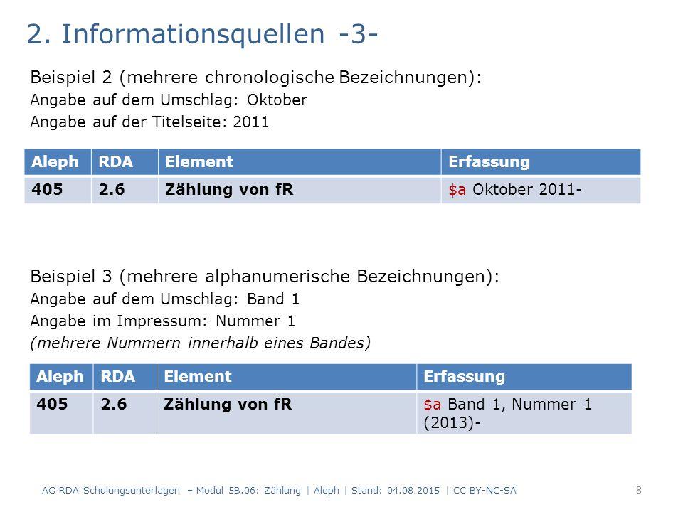 3.Erfassung, allgemein RDA 1.7, RDA 1.8, RDA Anhang A.6 u.