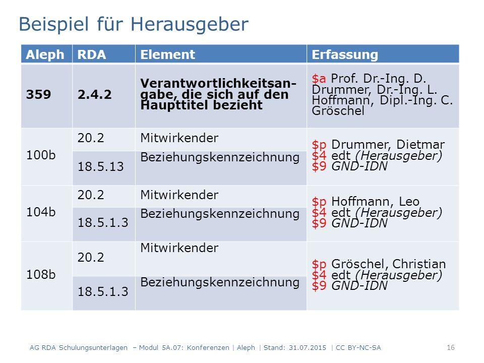 16 Beispiel für Herausgeber AG RDA Schulungsunterlagen – Modul 5A.07: Konferenzen | Aleph | Stand: 31.07.2015 | CC BY-NC-SA AlephRDAElementErfassung 3592.4.2 Verantwortlichkeitsan- gabe, die sich auf den Haupttitel bezieht $a Prof.
