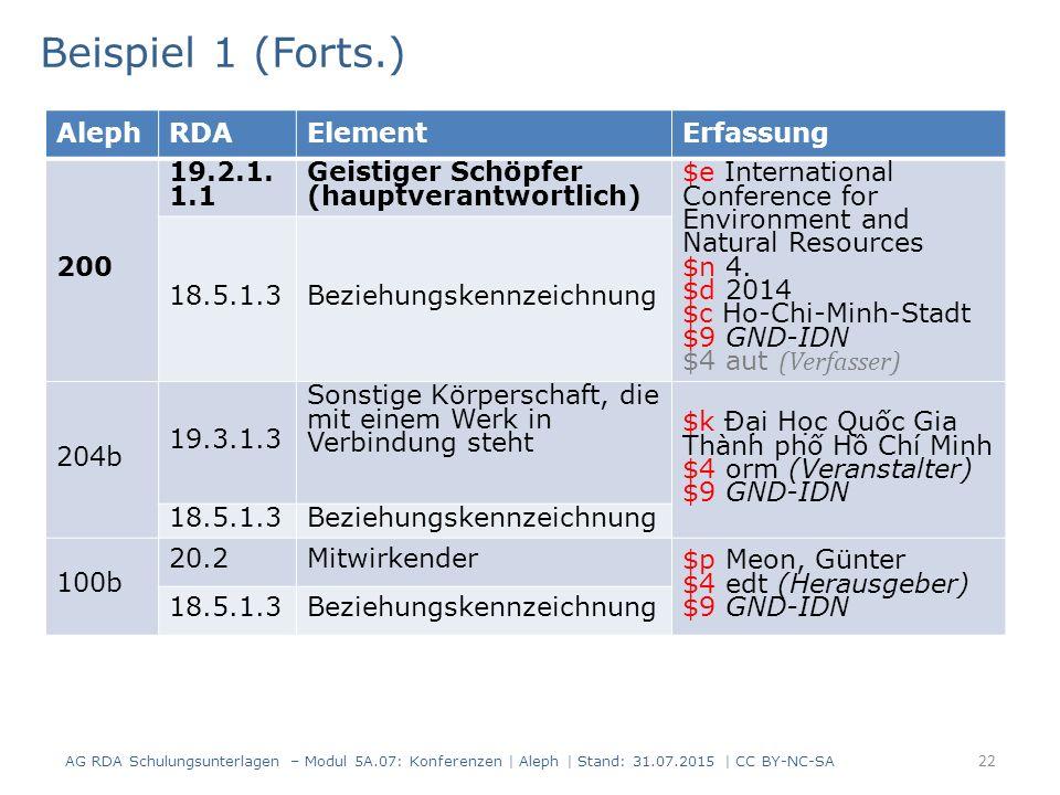 22 Beispiel 1 (Forts.) AG RDA Schulungsunterlagen – Modul 5A.07: Konferenzen | Aleph | Stand: 31.07.2015 | CC BY-NC-SA AlephRDAElementErfassung 200 19.2.1.