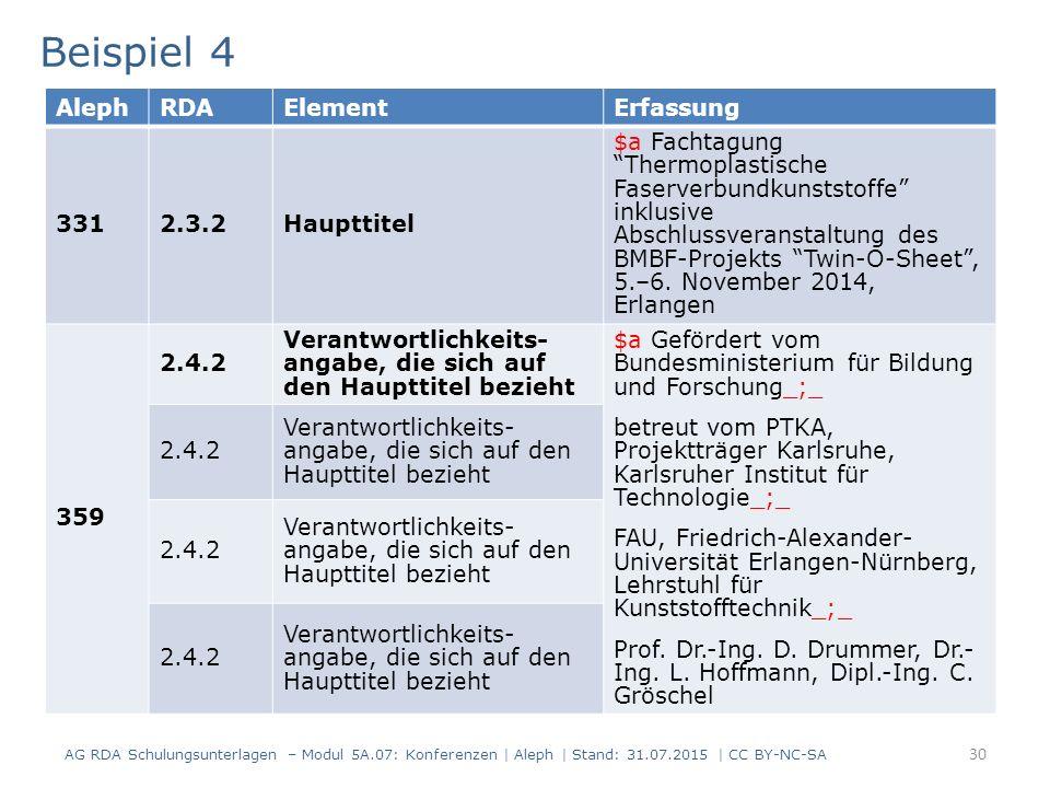 30 Beispiel 4 AG RDA Schulungsunterlagen – Modul 5A.07: Konferenzen | Aleph | Stand: 31.07.2015 | CC BY-NC-SA AlephRDAElementErfassung 3312.3.2Haupttitel $a Fachtagung Thermoplastische Faserverbundkunststoffe inklusive Abschlussveranstaltung des BMBF-Projekts Twin-O-Sheet , 5.–6.