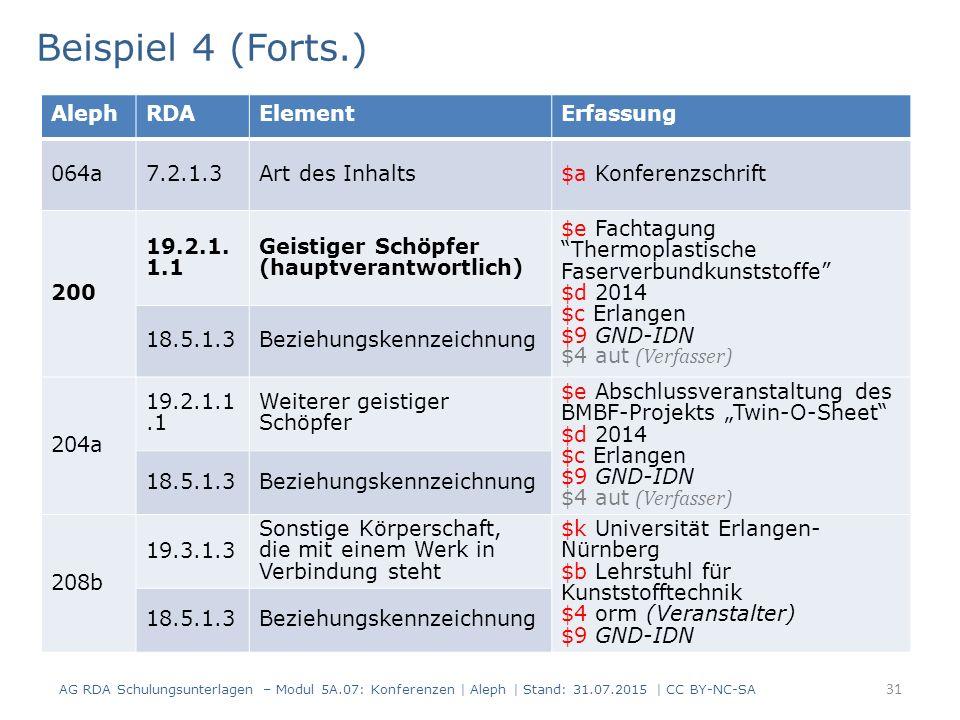 31 Beispiel 4 (Forts.) AG RDA Schulungsunterlagen – Modul 5A.07: Konferenzen | Aleph | Stand: 31.07.2015 | CC BY-NC-SA AlephRDAElementErfassung 064a7.2.1.3Art des Inhalts$a Konferenzschrift 200 19.2.1.