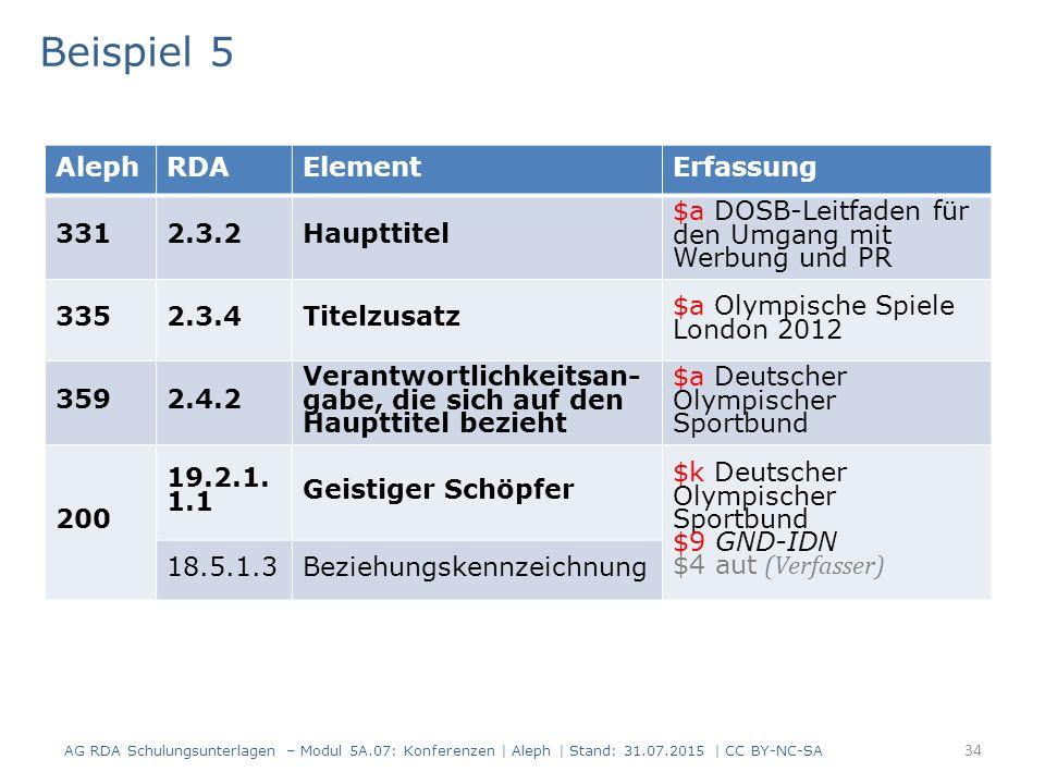 34 Beispiel 5 AG RDA Schulungsunterlagen – Modul 5A.07: Konferenzen | Aleph | Stand: 31.07.2015 | CC BY-NC-SA AlephRDAElementErfassung 3312.3.2Haupttitel $a DOSB-Leitfaden für den Umgang mit Werbung und PR 3352.3.4Titelzusatz $a Olympische Spiele London 2012 3592.4.2 Verantwortlichkeitsan- gabe, die sich auf den Haupttitel bezieht $a Deutscher Olympischer Sportbund 200 19.2.1.