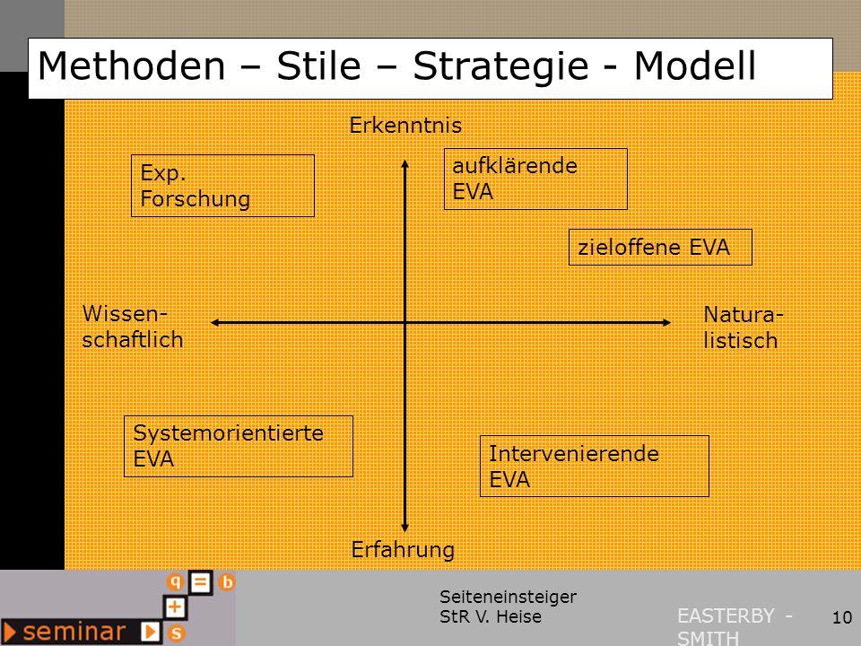 Seiteneinsteiger StR V. Heise10 Methoden – Stile – Strategie - Modell Erkenntnis Erfahrung Wissen- schaftlich Natura- listisch EASTERBY - SMITH Exp. F