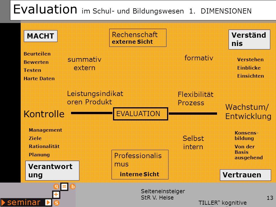 """Seiteneinsteiger StR V. Heise13 Evaluation im Schul- und Bildungswesen 1. DIMENSIONEN TILLER"""" kognitive Landkarte"""" Kontrolle Wachstum/ Entwicklung Rec"""