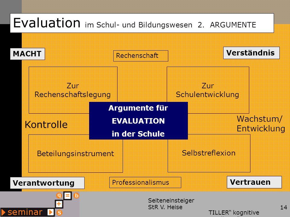 """Seiteneinsteiger StR V. Heise14 Evaluation im Schul- und Bildungswesen 2. ARGUMENTE TILLER"""" kognitive Landkarte"""" Kontrolle Wachstum/ Entwicklung Reche"""