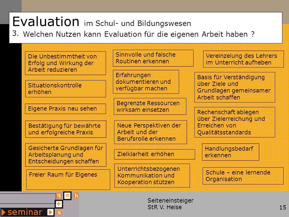 Seiteneinsteiger StR V. Heise15 Evaluation im Schul- und Bildungswesen 3. Welchen Nutzen kann Evaluation für die eigenen Arbeit haben ? Erfahrungen do