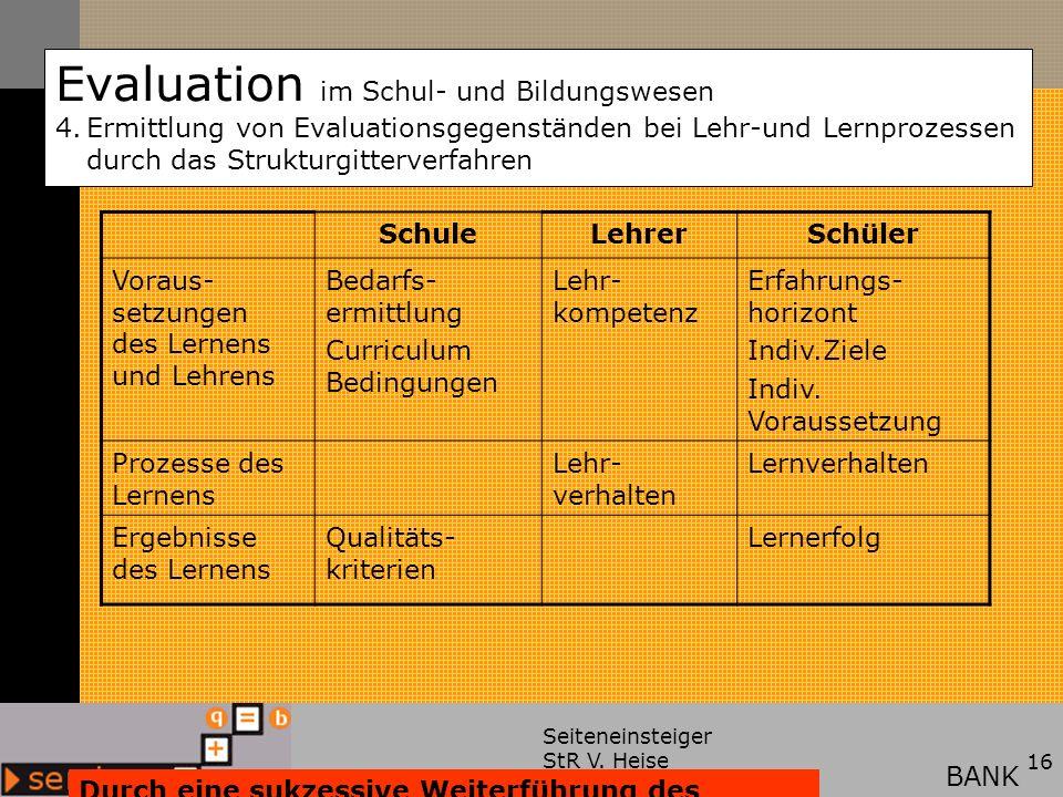 Seiteneinsteiger StR V. Heise16 Evaluation im Schul- und Bildungswesen 4. Ermittlung von Evaluationsgegenständen bei Lehr-und Lernprozessen durch das