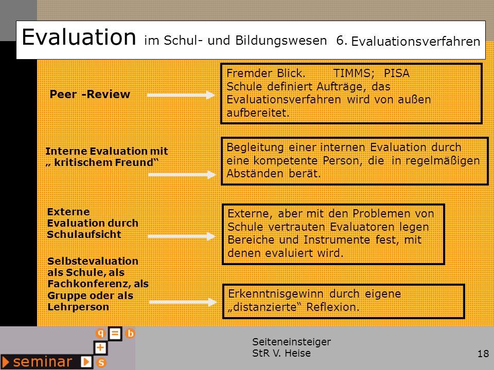 """Seiteneinsteiger StR V. Heise18 Evaluation im Schul- und Bildungswesen 6. Evaluationsverfahren Peer -Review Interne Evaluation mit """" kritischem Freund"""
