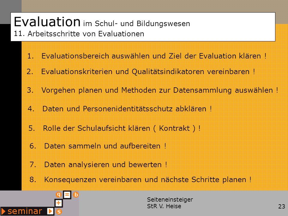 Seiteneinsteiger StR V. Heise23 Evaluation im Schul- und Bildungswesen 11. Arbeitsschritte von Evaluationen 1.Evaluationsbereich auswählen und Ziel de
