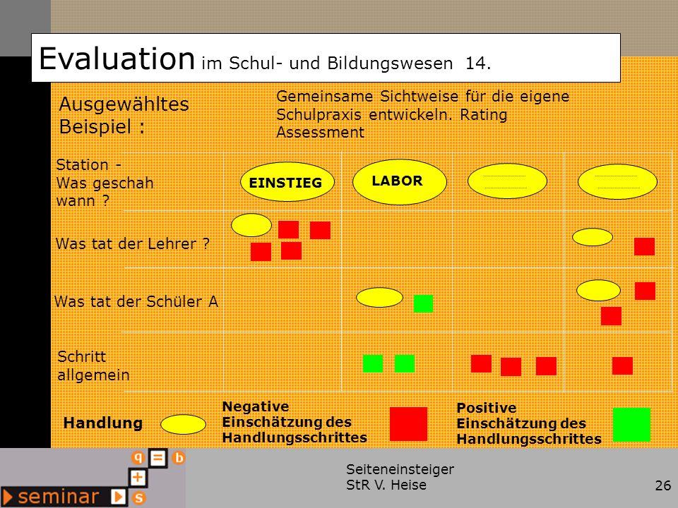 Seiteneinsteiger StR V. Heise26 Ausgewähltes Beispiel : Evaluation im Schul- und Bildungswesen 14. Gemeinsame Sichtweise für die eigene Schulpraxis en