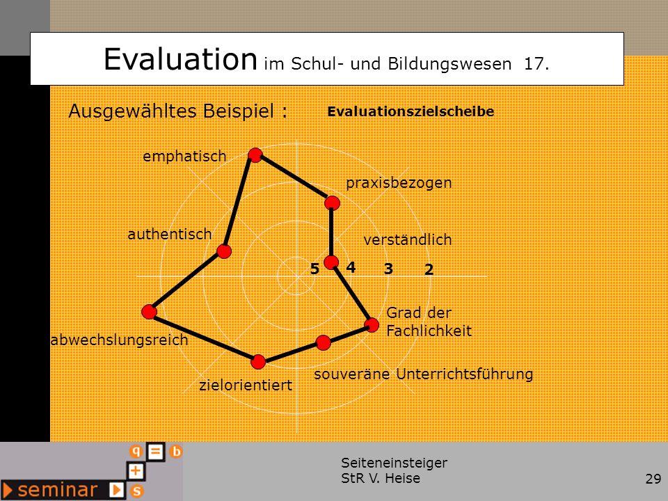 Seiteneinsteiger StR V. Heise29 Ausgewähltes Beispiel : Evaluation im Schul- und Bildungswesen 17. Evaluationszielscheibe 5 4 2 3 praxisbezogen verstä