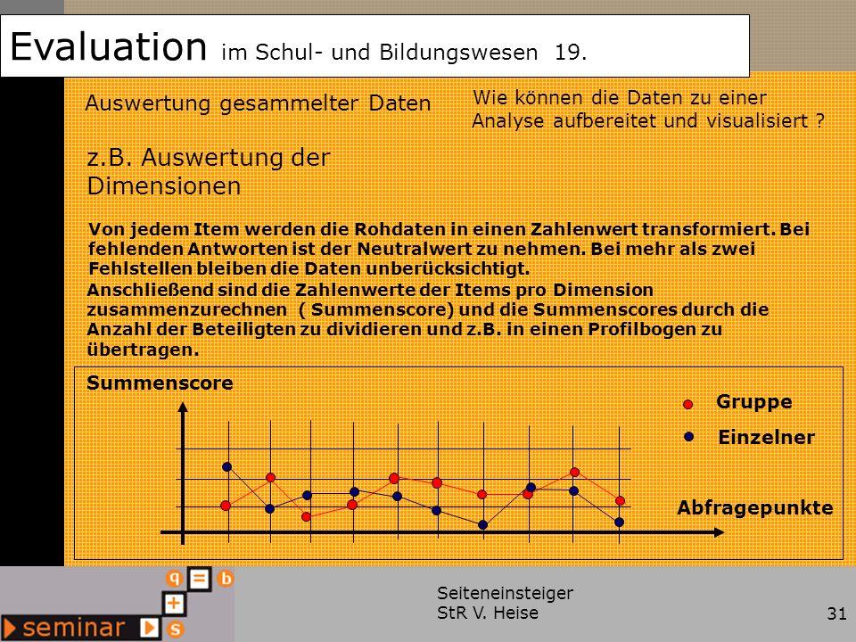 Seiteneinsteiger StR V. Heise31 Auswertung gesammelter Daten Evaluation im Schul- und Bildungswesen 19. Wie können die Daten zu einer Analyse aufberei