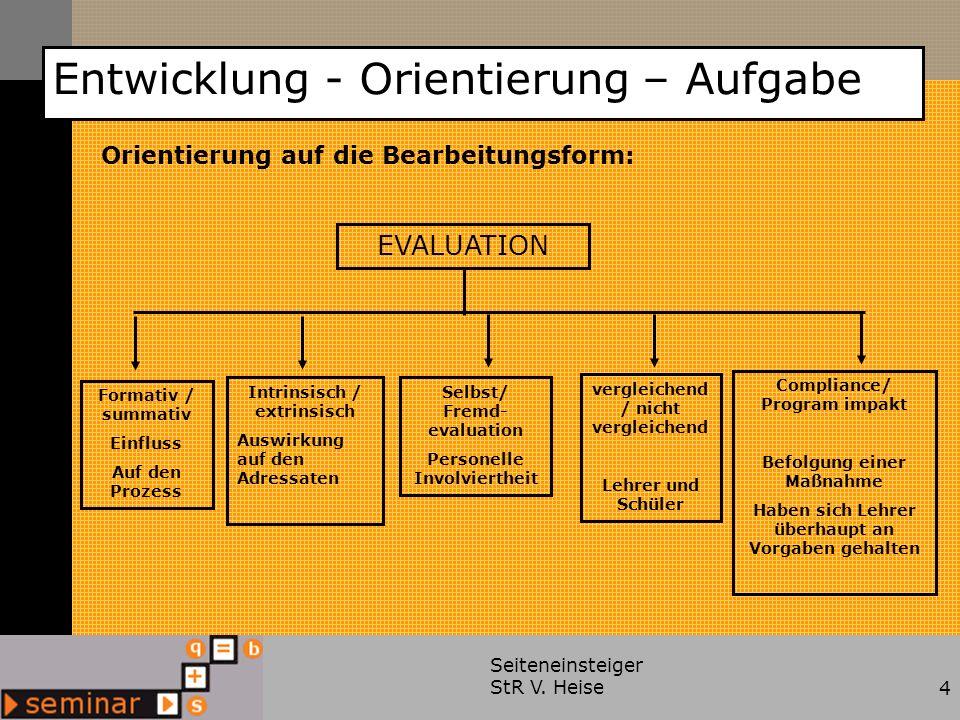 Seiteneinsteiger StR V. Heise4 Entwicklung - Orientierung – Aufgabe Intrinsisch / extrinsisch Auswirkung auf den Adressaten Formativ / summativ Einflu