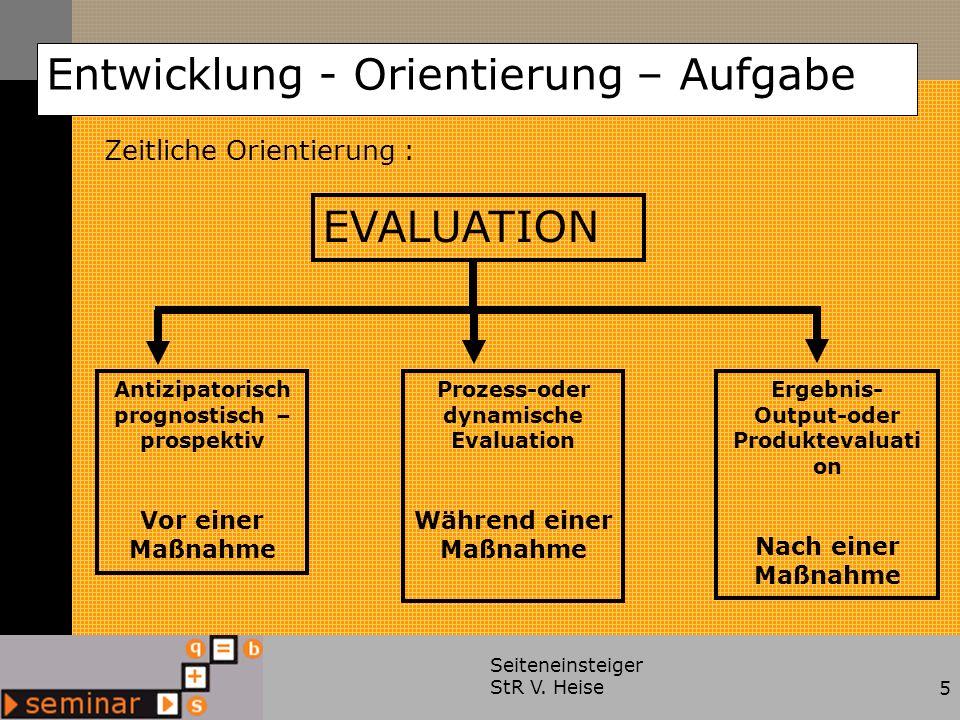 Seiteneinsteiger StR V. Heise5 Entwicklung - Orientierung – Aufgabe Ergebnis- Output-oder Produktevaluati on Nach einer Maßnahme Antizipatorisch progn