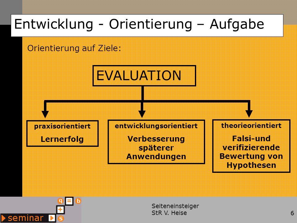 Seiteneinsteiger StR V. Heise6 Entwicklung - Orientierung – Aufgabe theorieorientiert Falsi-und verifizierende Bewertung von Hypothesen praxisorientie