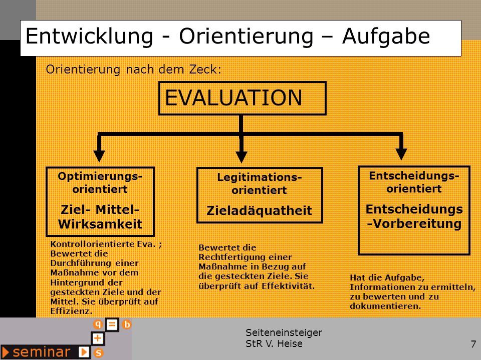 Seiteneinsteiger StR V. Heise7 Entwicklung - Orientierung – Aufgabe Kontrollorientierte Eva. ; Bewertet die Durchführung einer Maßnahme vor dem Hinter