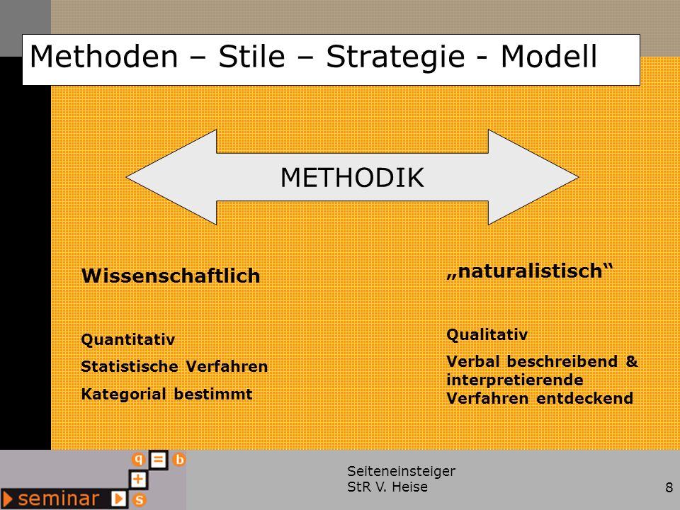 Seiteneinsteiger StR V. Heise8 Methoden – Stile – Strategie - Modell METHODIK Wissenschaftlich Quantitativ Statistische Verfahren Kategorial bestimmt