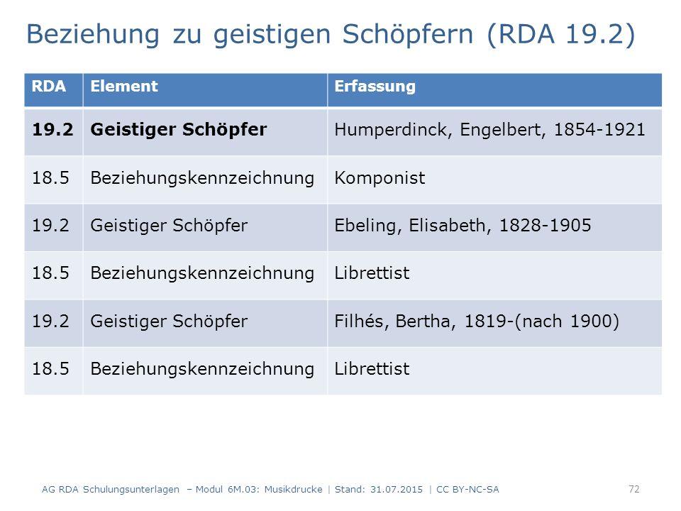 Beziehung zu geistigen Schöpfern (RDA 19.2) AG RDA Schulungsunterlagen – Modul 6M.03: Musikdrucke | Stand: 31.07.2015 | CC BY-NC-SA 72 RDAElementErfas