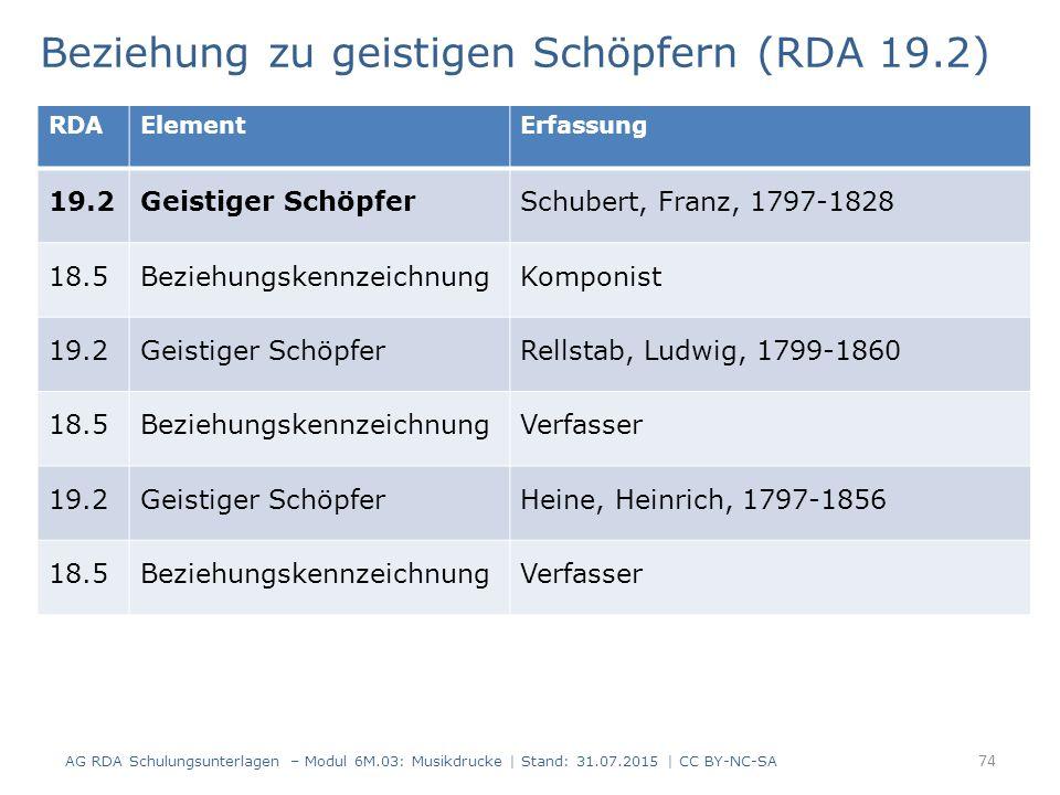 Beziehung zu geistigen Schöpfern (RDA 19.2) AG RDA Schulungsunterlagen – Modul 6M.03: Musikdrucke | Stand: 31.07.2015 | CC BY-NC-SA 74 RDAElementErfas