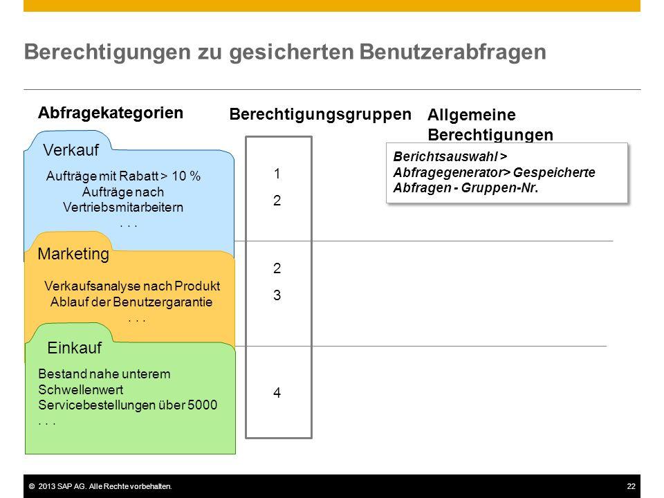 ©2013 SAP AG. Alle Rechte vorbehalten.22 1 2 2 3 4 Berechtigungen zu gesicherten Benutzerabfragen Berechtigungsgruppen Allgemeine Berechtigungen Abfra