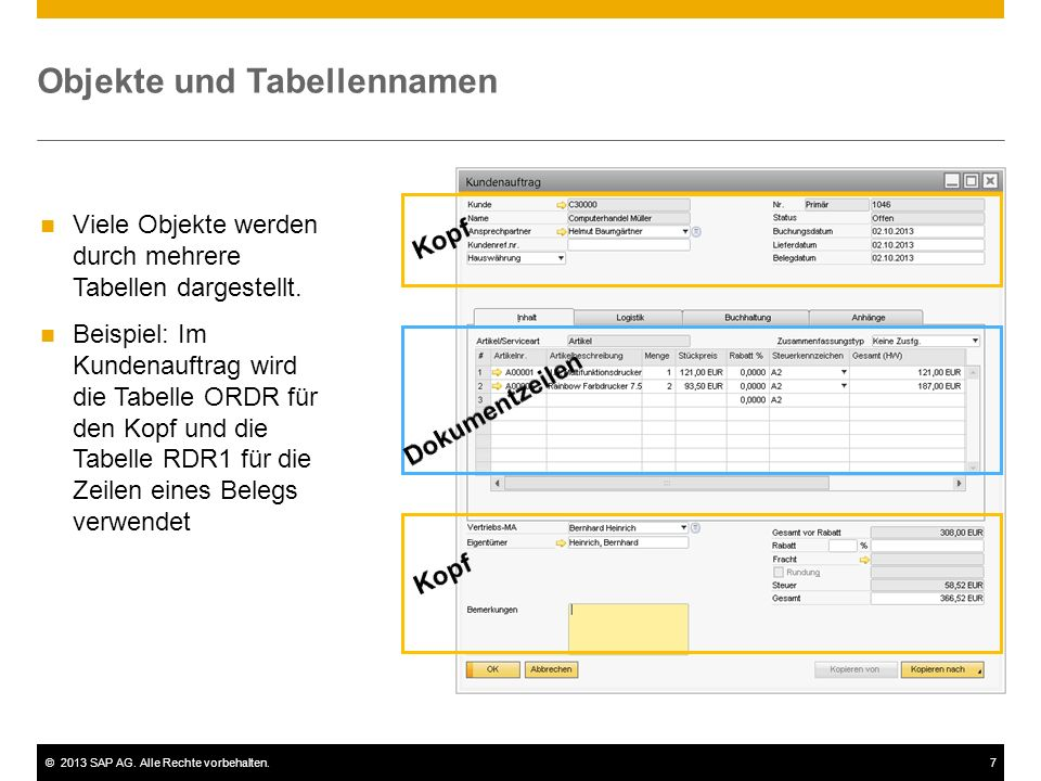 ©2013 SAP AG. Alle Rechte vorbehalten.7 Objekte und Tabellennamen Viele Objekte werden durch mehrere Tabellen dargestellt. Beispiel: Im Kundenauftrag